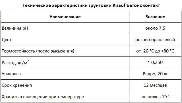 Бетоноконтакт рецептура мастика битумная кровельная горячая мбк-г-75 гост