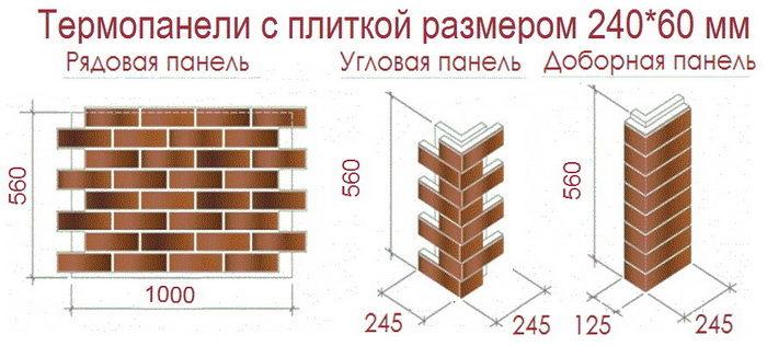 Размеры термопанелей с клинкерной плиткой