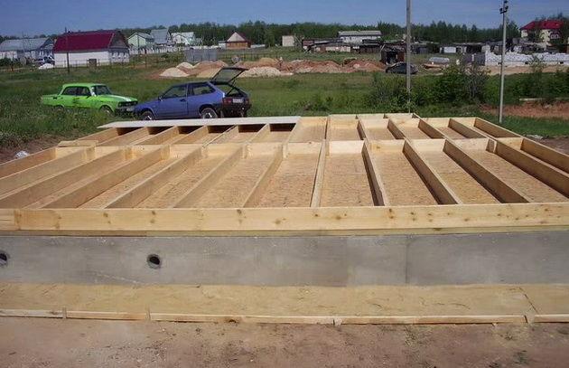 Схема строительства каркасного дома своими руками