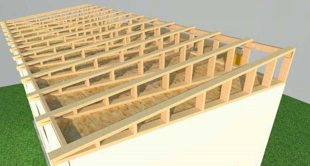 Крыша односкатная своими руками схема 166