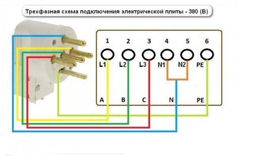 Схем подключения электроплиты