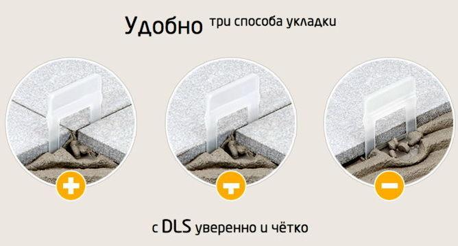Преимущества системы ДЛС
