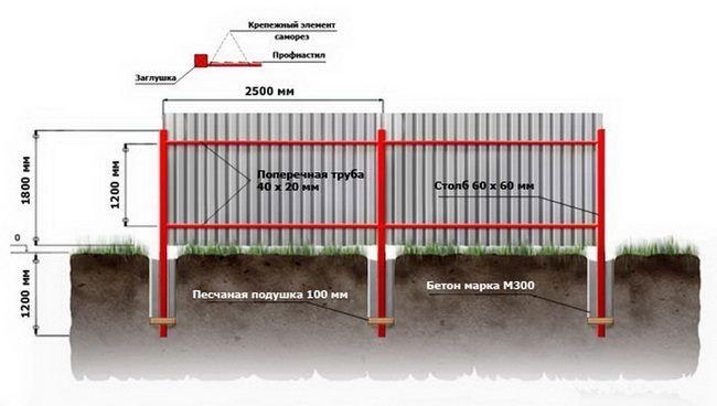 Идея ванной комнаты с туалетом 3 кв.м фото