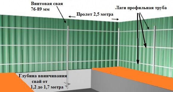 Забор на сваях своими руками 217