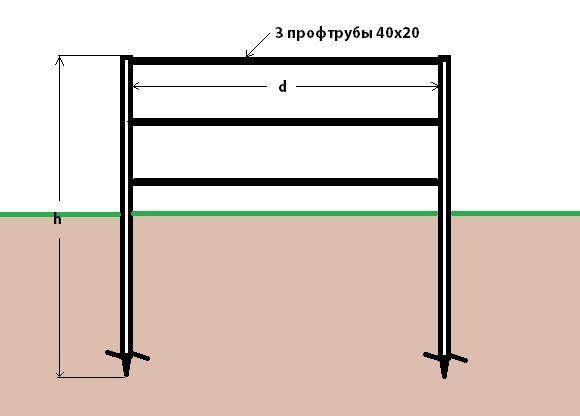 Забор на винтовых сваях - цены на заборы 89