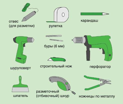 Инструменты для проведения шумоизоляции
