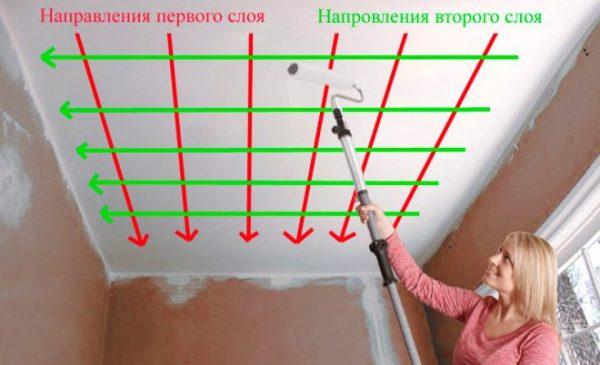 Схема окраски потолка