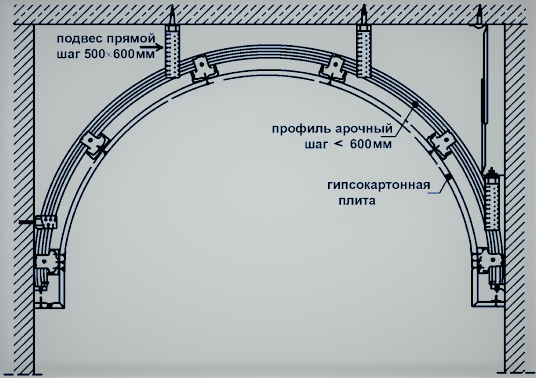 Чертеж арки на бумаге