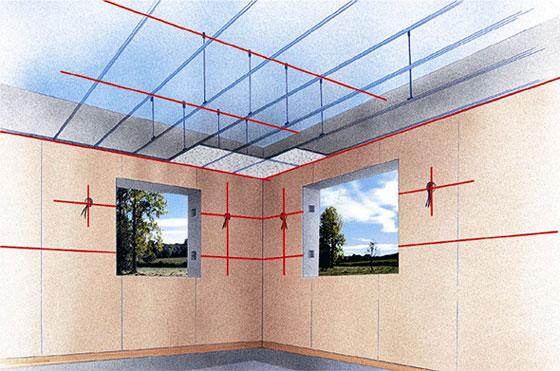 Разметка потолка перед облицовкой панелями из пластика
