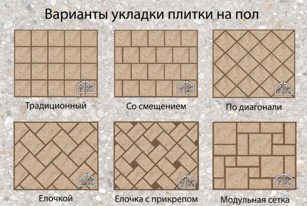 Геометрия укладки