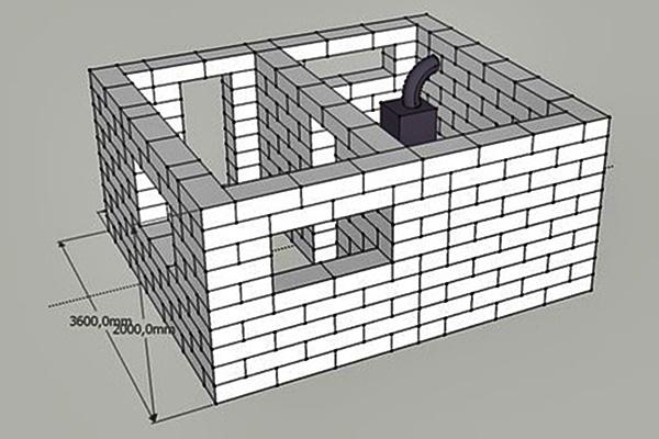 Как построить баню из пеноблоков своими руками