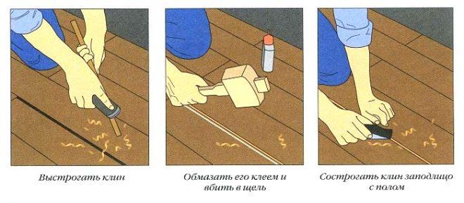 Что делать, если скрипят деревянные полы