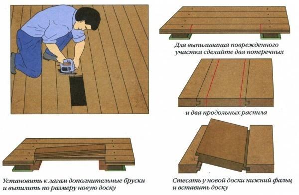 Как правильно отремонтировать деревянный пол своими руками