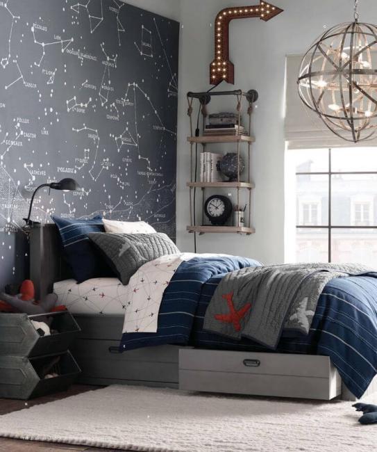 Выбор мебели в комнату парня-подростка