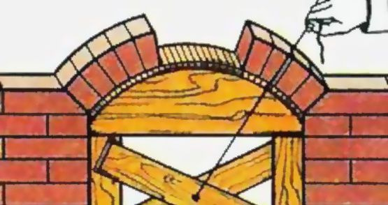 Как сделать камин из кирпича