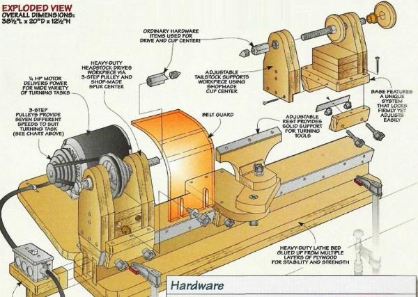Как сделать токарный станок по дереву