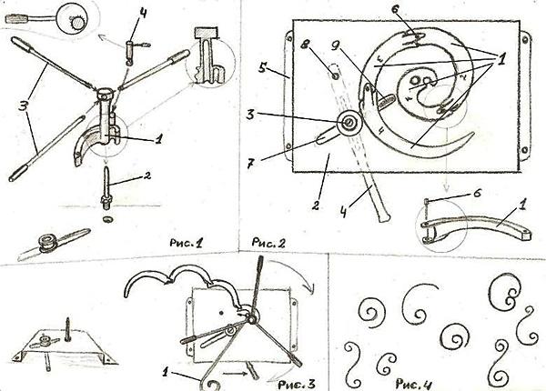 Как сделать улитку - станок для холодной ковки