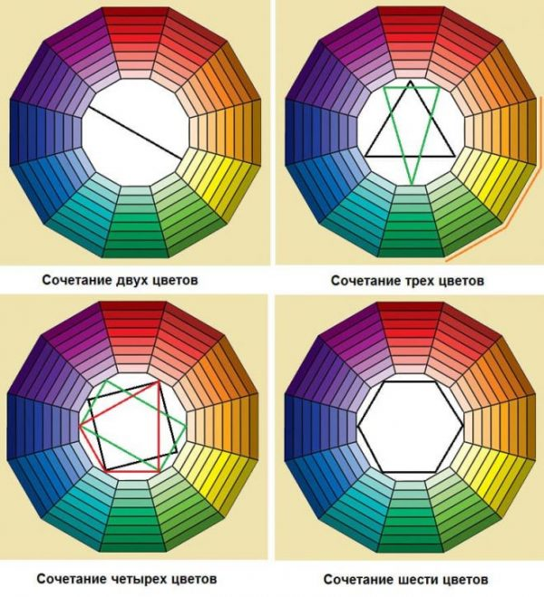 Спектр оттенков