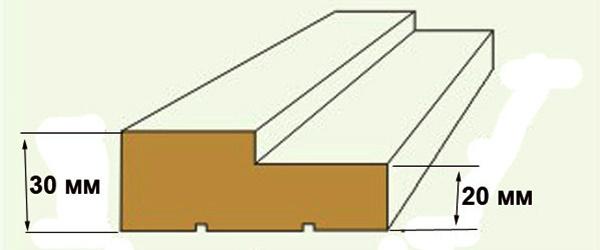 Как сделать перегородку из гипсокартона своими руками