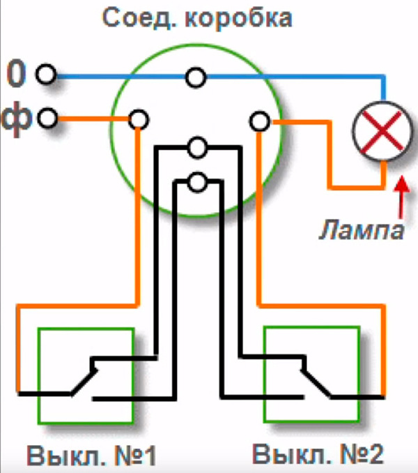 Монтируем электропроводку в частном доме