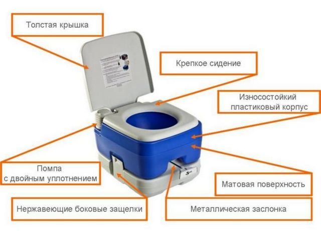 Дачный туалет дешево и красиво своими руками
