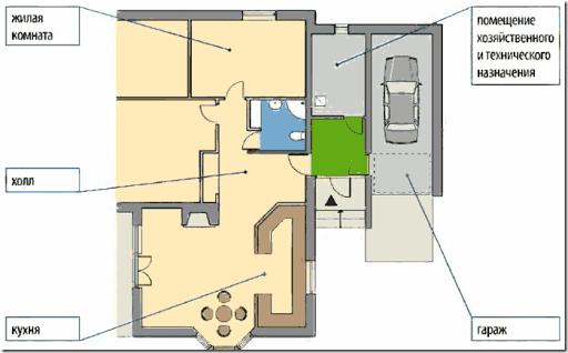 Оформление тамбура в доме