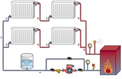 Делаем отопление в частном доме сами