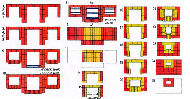 Строим мангал из кирпича: поэтапная инструкция