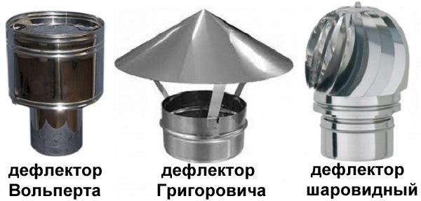 Как сделать Дефлектор Вольперта Григоровича