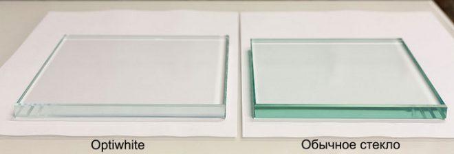 Перегородки из стекла в интерьере
