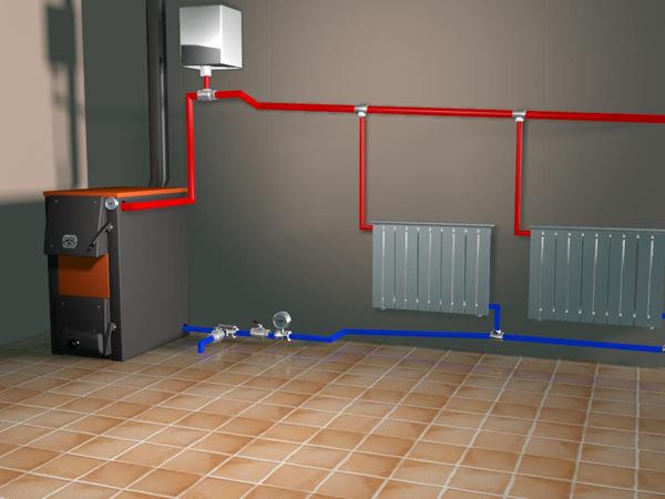 Как отопить гараж без электричества