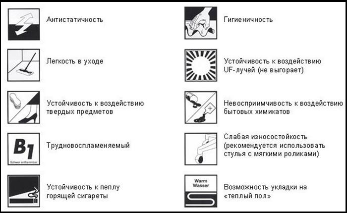 Как выбрать ламинат на пол в квартире
