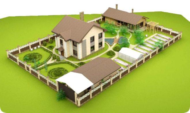 Бюджетный вариант планировки дачного участка 6 соток - варианты дизайна