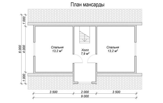 Планировка одноэтажных домов 6х9 - удачные проекты