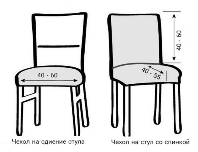 Делаем чехлы на стулья - быстро и легко