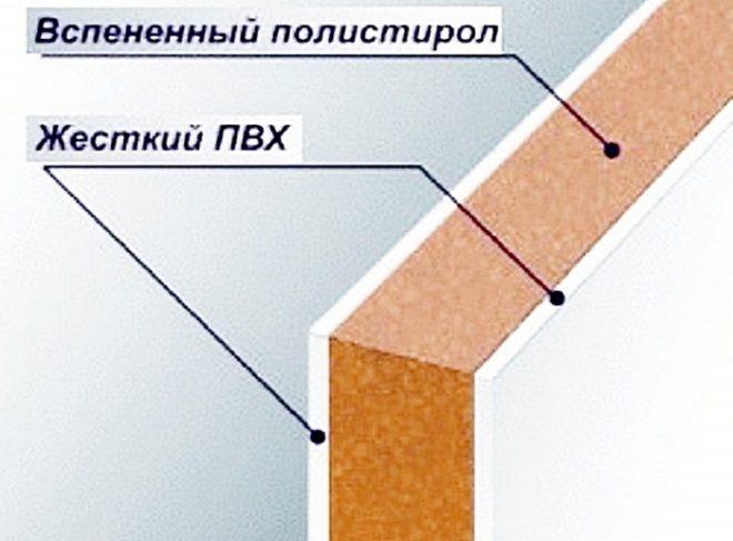 Руководство по отделке откосов сэндвич-панелями