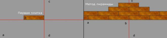 Плитки разного размера на пол - как уложить