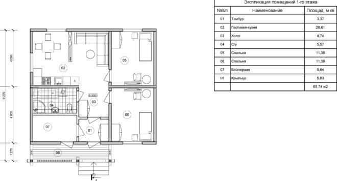 Варианты планировок домов 80 кв. м.