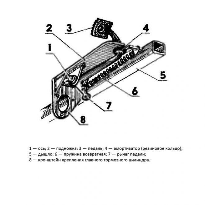 Как сделать телегу для мотоблока