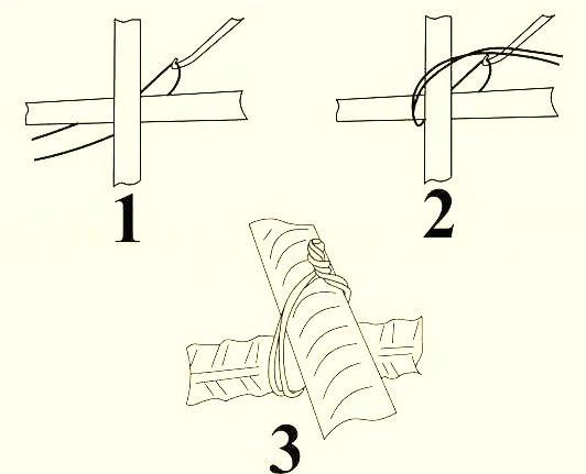 Как армировать ленточный фундамент