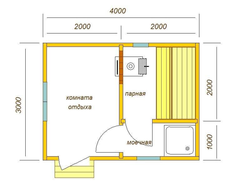 Баня размером 3 на 4: фото планировок