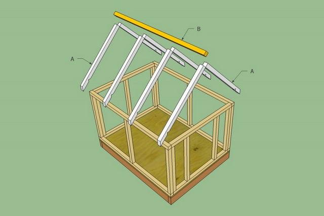 Как сделать крышу для будки