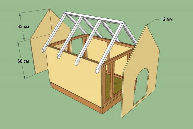 Создать схему будки для собаки