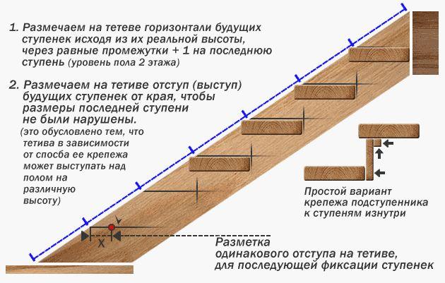 Деревянная решетка своими руками пошаговая инструкция фото фото 517