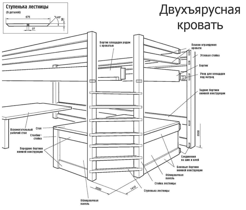 Кровать схема