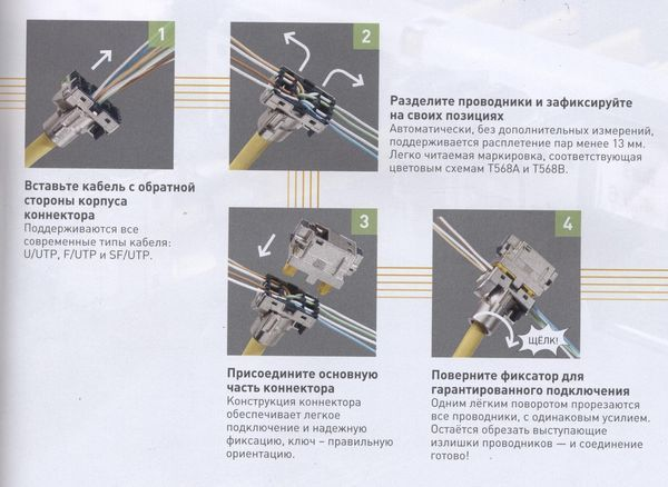 Схема подключения розетки RJ-