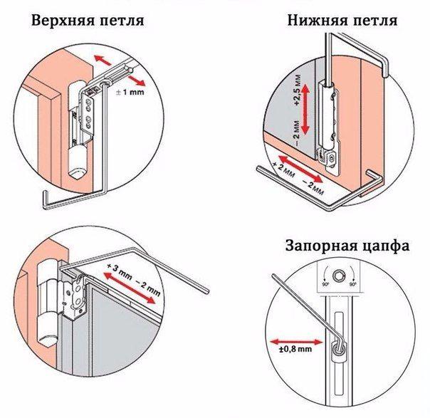 Как установить пластиковую дверь своими руками видео