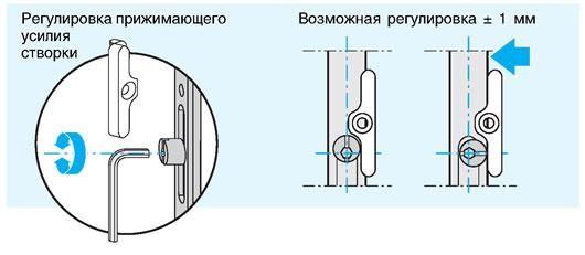Регулировка Пластиковых Окон Самостоятельно Инструкция На Зиму - фото 9