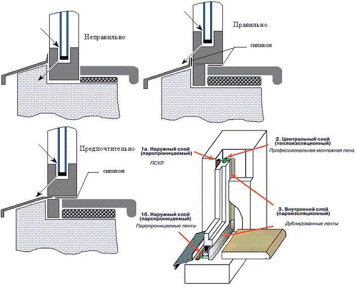 Как устанавливать пластиковые окна инструкция видео